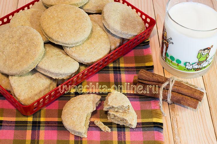 Овсяное печенье в домашних условиях из овсяных хлопьев простой рецепт